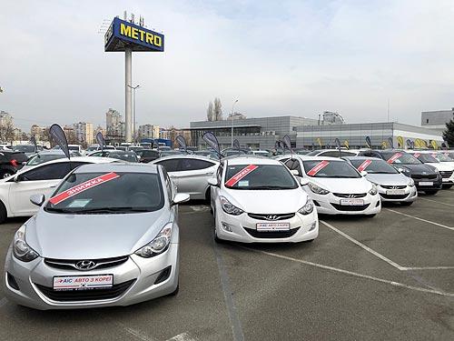 Hyundai Elantra с пробегом можно купить с выгодой до 25 000 грн. по цене от 246 900 грн.