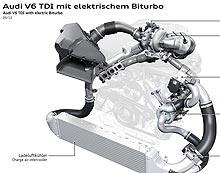 Технологии будущего: Как в Audi хотят понизить расход топлива на 20% - Audi
