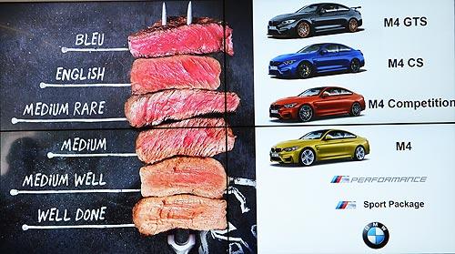 Сила и скорость в чистом виде. Как BMW & MINI испытали киевскую трассу - BMW