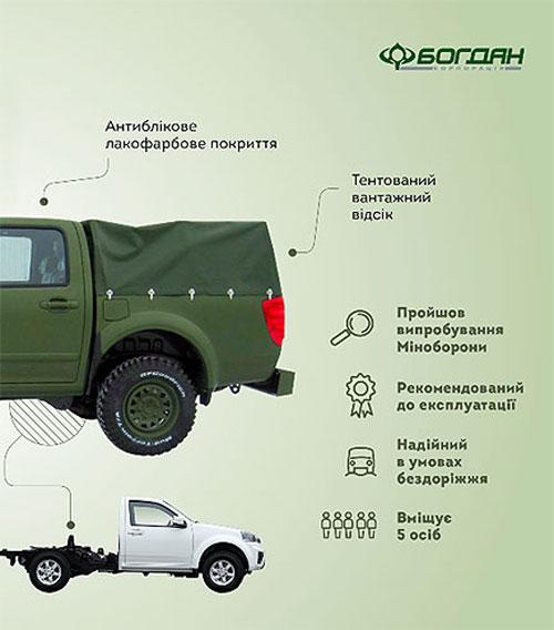 Богдан 2351 - Богдан