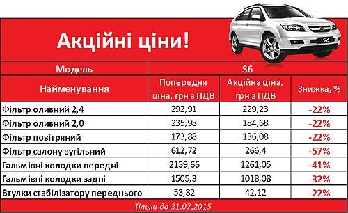 Цены на запчасти и аксессуары BYD снижены до 57% - BYD