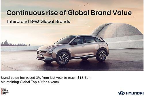 Hyundai снова вошел в список самых дорогих брендов в мире