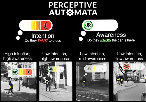 У автономных автомобилей Hyundai появится «человеческая» интуиция