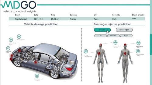 Как Hyundai будет усовершенствовать системы безопасности автомобилей