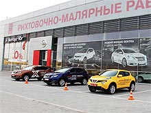 Компания «Н Моторс Юг» стала одним из лучших дилеров Nissan в Украине