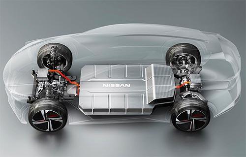 Nissan провозглашает начало новой эры электромобильности - Nissan