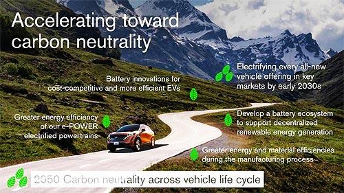 Nissan планирует к 2050 году уменьшить до нуля выбросы углерода в атмосферу - Nissan