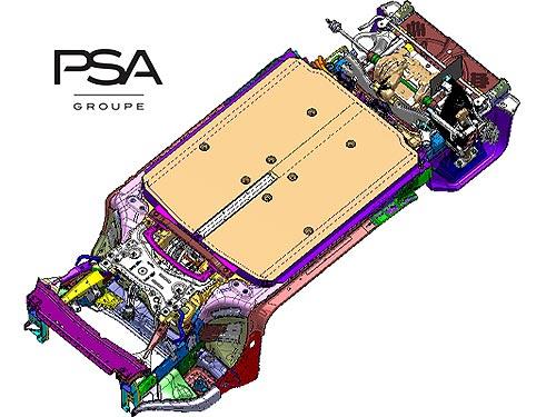 Группа PSA разработала новую универсальную платформу для электромобилей