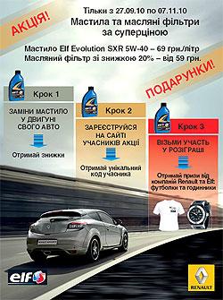 Renault и Elf объявляют о запуске сервисной акции - «Масло и масляный фильтр по супер цене» - Renault