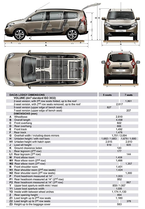 Renault_Lodgy_21.jpg