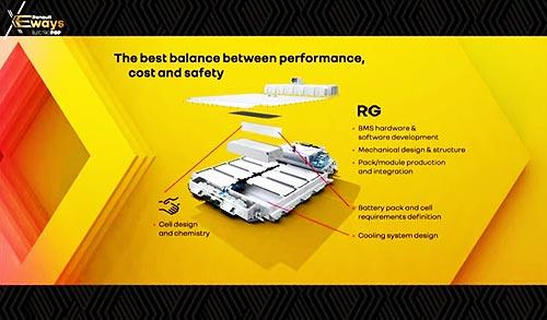 Как Renault собирается сделать электромобили очень доступными - Renault