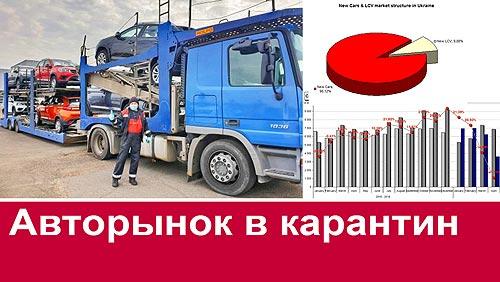 Какие автомобили украинцы покупали в карантин. Итоги продаж по маркам и моделям за апрель 2020 г.