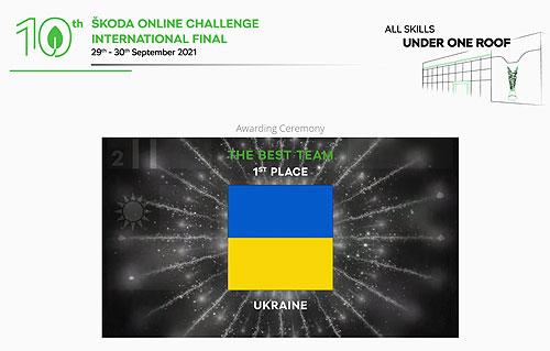 Украинская команда победила в конкурсе SKODA Challenge