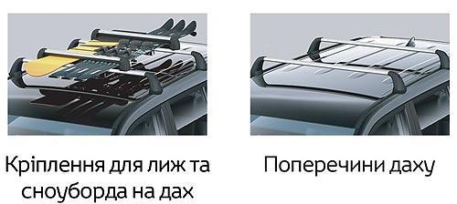 Покоряй вершины с Toyota. На оригинальные аксессуары Toyota для путешествий действуют выгодные предложения - Toyota