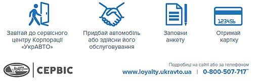 УкрАВТО запускает новую программу лояльности Drive2U - УкрАВТО