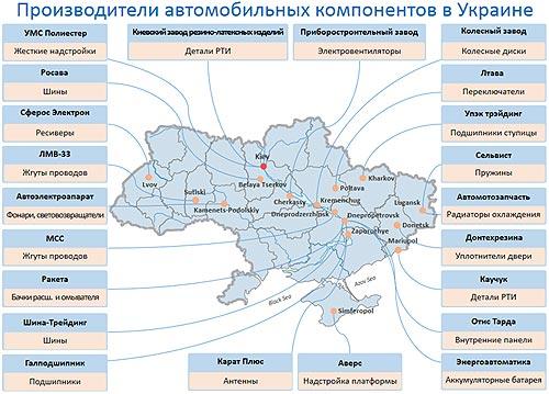Украина теряет не только ЗАЗ, но и поставщиков автомобильных комплектующих - комплект
