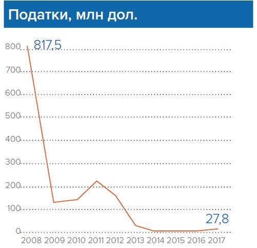 На краю пропасти. Сегодня в Украине искали пути, как спасти отечественный автопром - автопром