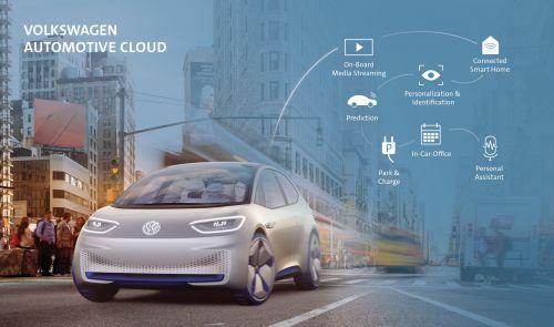 Microsoft создаст облачную платформу для Volkswagen
