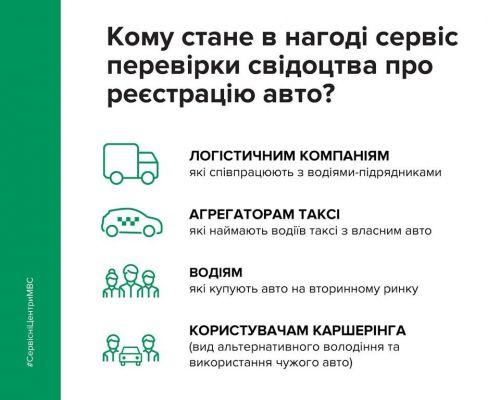 В Украине теперь можно легко проверить легальность техпаспорта