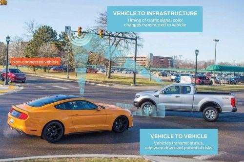 Ford научит автомобили предугадывать намерения пешеходов и велосипедистов