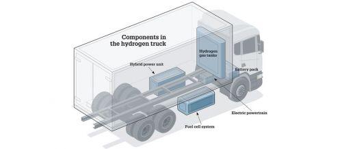 Электрокары получили неожиданного конкурента - Электро