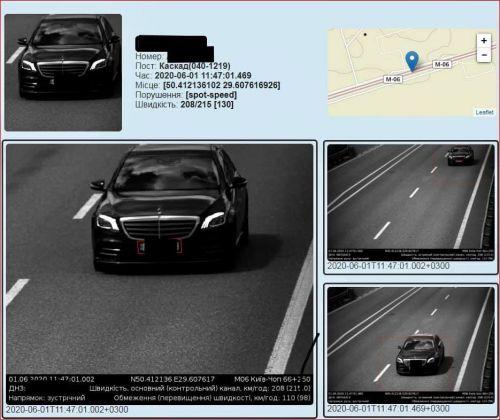 Что показал первый месяц работы системы автоматической фотофиксации нарушений скорости. Краткие итоги