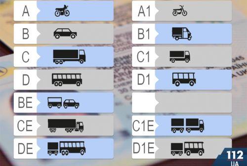 В Украине поменялись правила выдачи водительских удостоверений. Как теперь открыть новую категорию или сдать на права