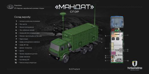 Перспективную украинскую военную технику уже начали проектировать на шасси МАЗ