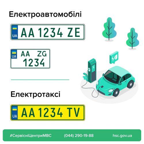 В Украине изменились правила регистрации автомобилей - регистр