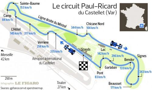 Франция после 10 летнего перерыва вновь принимает Formula1