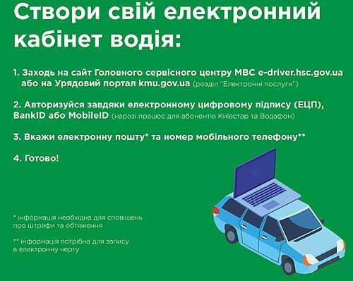 У украинских водителей появился электронный кабинет. Что это такое, как он работает и зачем он будет нужен?