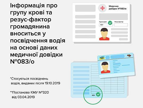 В права теперь будут вносить медицинские данные