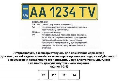 В Украине вводят специальные номера для электромобилей - электромоб