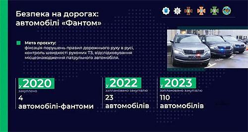 """В МВД рассказали, как будут работать автомобили-""""фантомы"""" - фантом"""