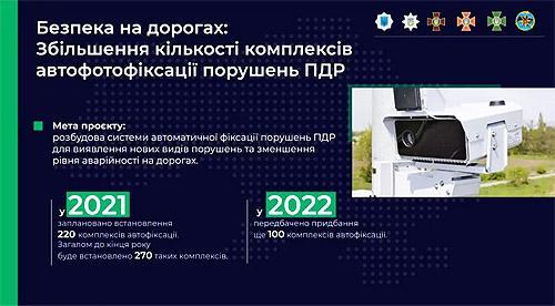 Стало известно, сколько камер фиксации нарушений ПДД установят до конца года - камер