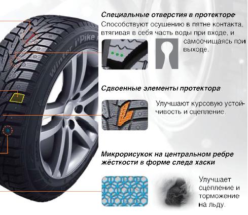 Пока зима не отступила. Hankook представила новую зимнюю шину с улучшенными характеристиками на льду и снегу - Hankook