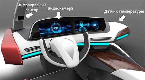 Разработаны технологии, которые не дадут водителям заснуть за рулем