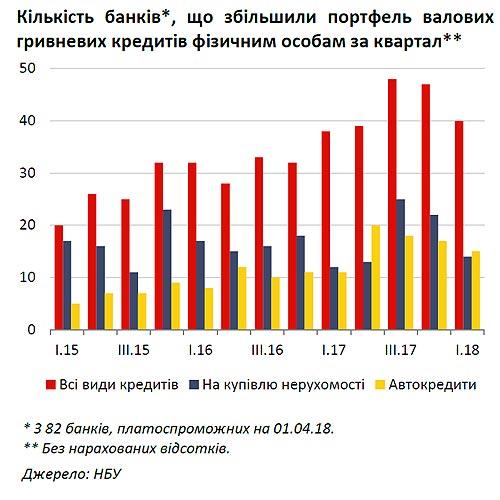 Мировые тенденции и автопродажи. На что обратить внимание украинскому импортёру и его дилеру - автопродаж