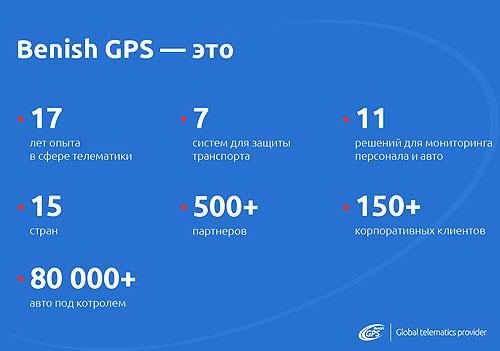 Benish GPS в цифрах: 17 лет опыта и планы на будущее - Benish