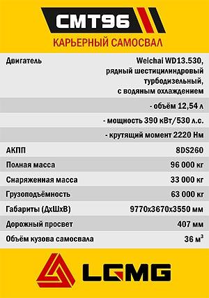 В Украину начали официально поставлять карьерные самосвалы LGMG грузоподъемностью до 70 т - LGMG