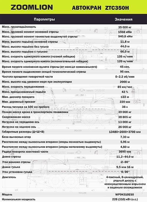 В Украину начали поставки автокранов Zoomlion нового поколения - Zoomlion