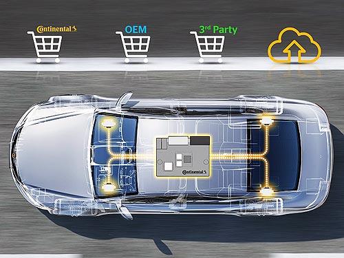 Новая модель Volkswagen ID.3 E оснащается продвинутыми технологиями Continental - Volkswagen