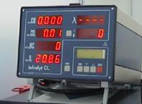 Газоанализатор 325 ФА 02 – впервые на рынке Украины
