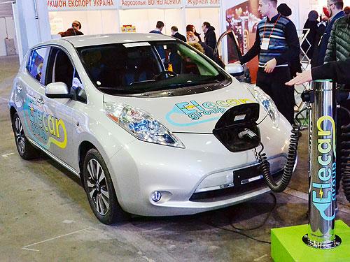 Продлят ли льготы на электромобили на 2019 год?