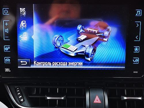 Купе-кроссовер для высокого всадника. Тест-драйв Toyota C-HR - Toyota