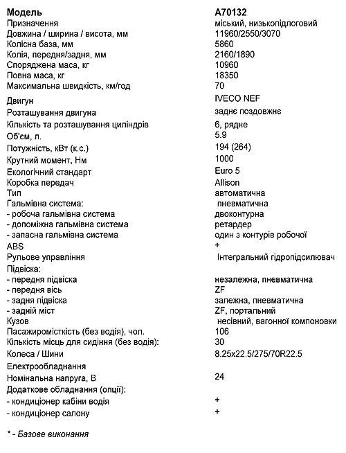 Украинские города начали отдавать предпочтение автобусам Богдан А70132. Как они себя зарекомендовали на маршрутах? - Богдан