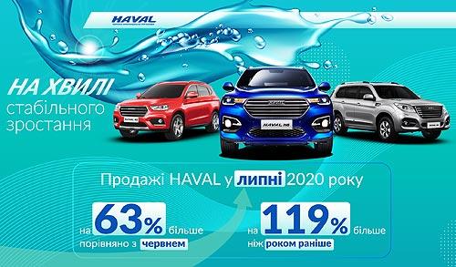 HAVAL в Украине продолжает увеличивать продажи