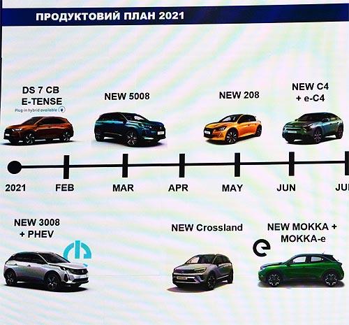 Какие новинки Citroen и DS представят в Украине в 2021 году - Citroen