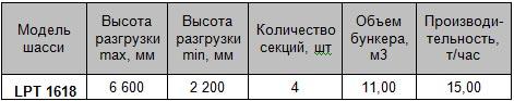 В Украине представили бункер-загрузчик сухих кормов на базе TATA LPT1618 - TATA
