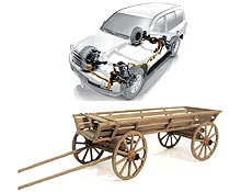 Какие бывают виды подвески в автомобиле. Как это работает